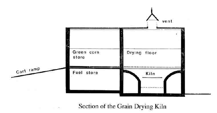 Section Drying Kiln